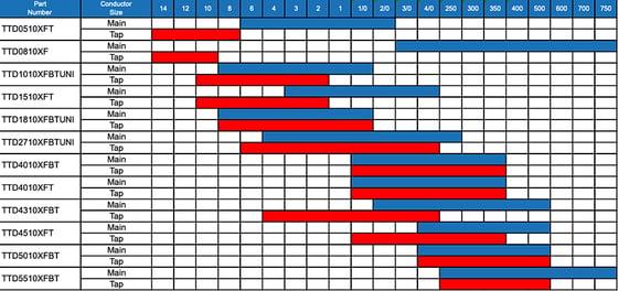 range-chart.png
